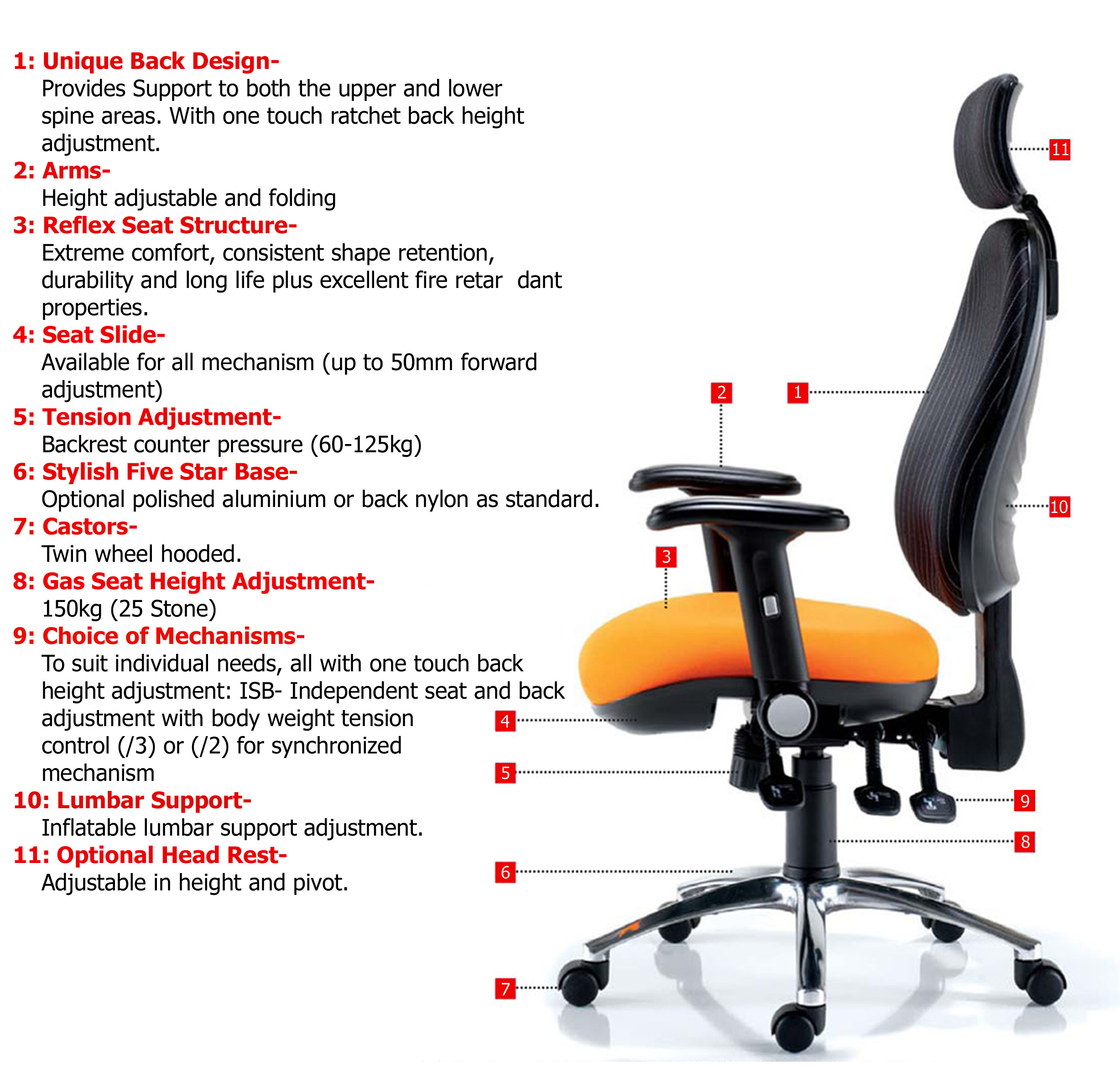 Ergonomic_Chair_Benefits